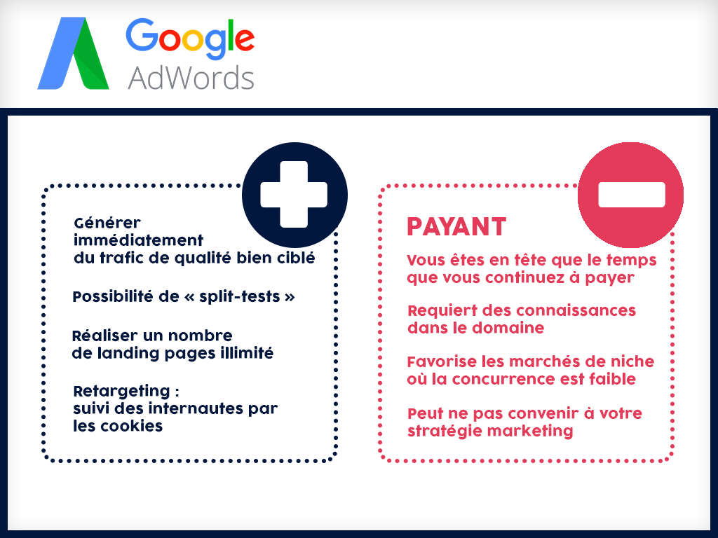 google Adwords avantages / désavantages