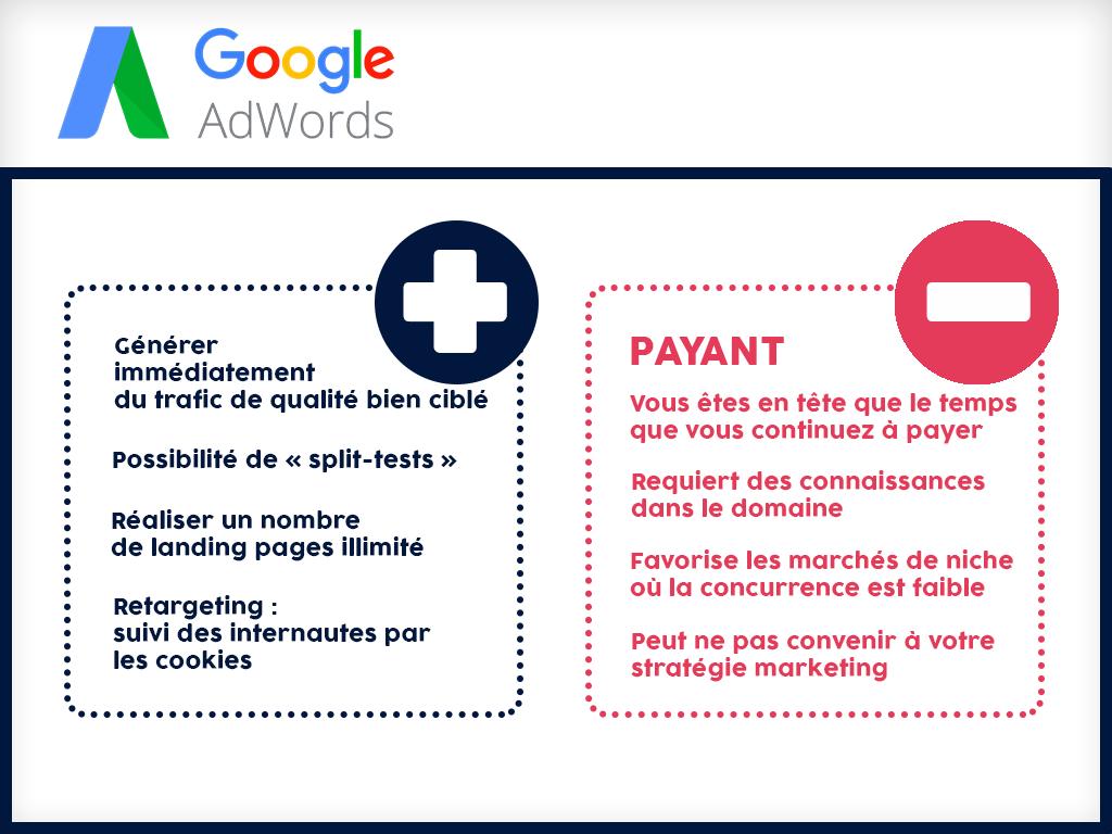 google Adwords avantages / désavantages