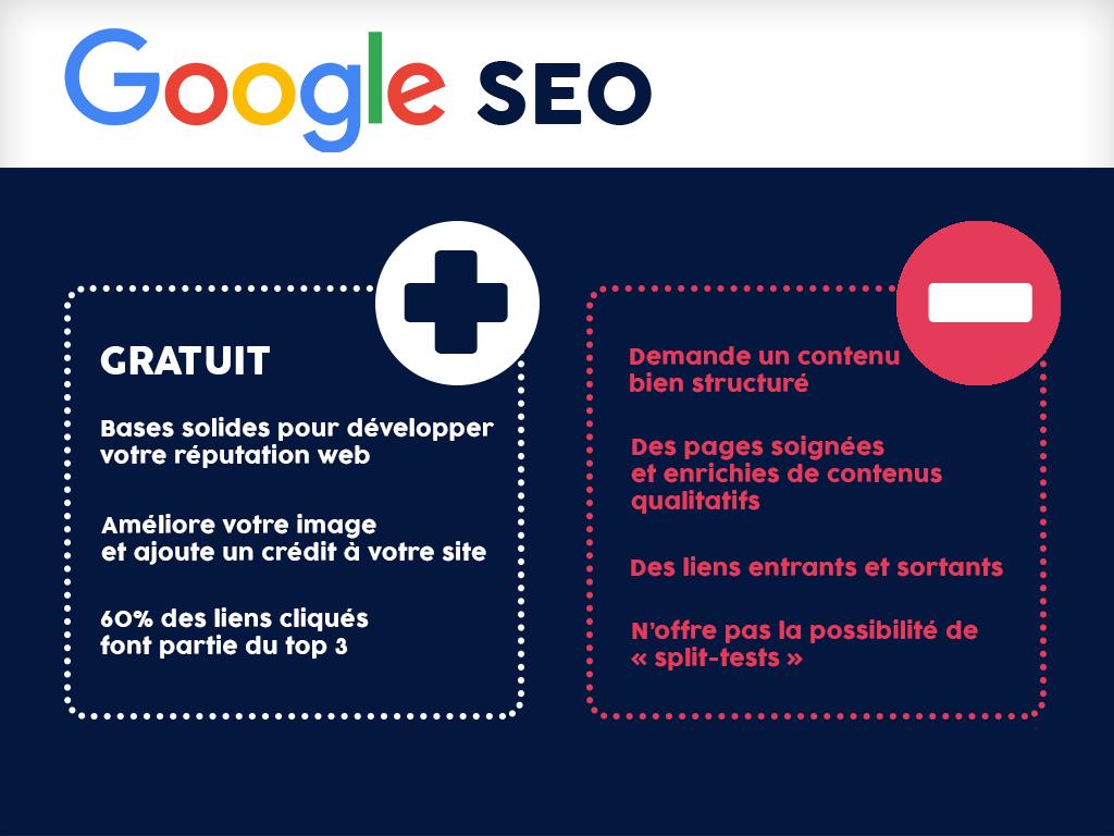 google SEO avantages /désavantages